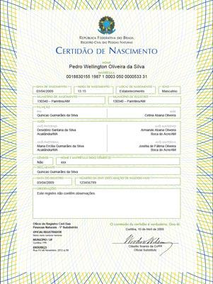 Representação da Certidão de Nascimento